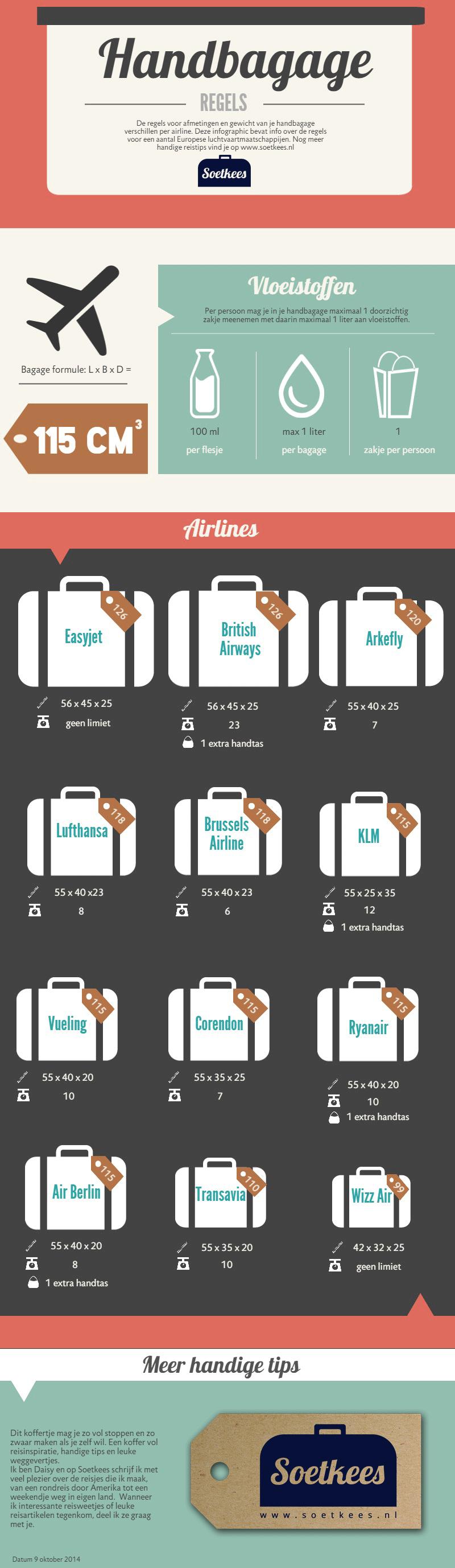 hand-bagage-soetkees-nl